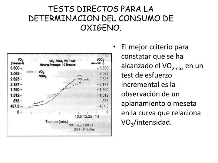 Tests directos para la determinacion del consumo de oxigeno1