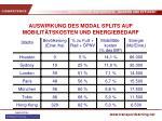 auswirkung des modal splits auf mobilit tskosten und energiebedarf