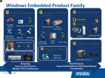 windows embedded product family