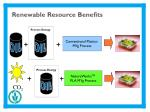 renewable resource benefits