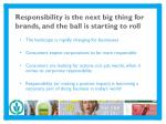responsibility is the next big thing for brands and the ball is starting to roll