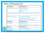 types of biopolymers