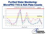 purified water monitoring micropro tvo r2a plate counts