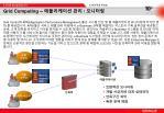 grid computing4