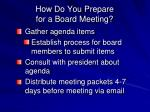 how do you prepare for a board meeting1