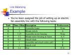 line balancing example