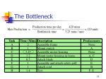 the bottleneck