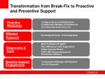 transformation from break fix to proactive and preventive support