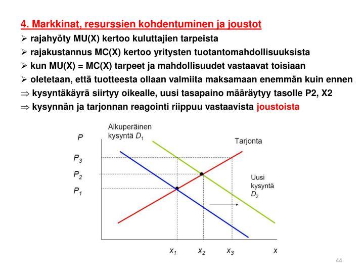 4. Markkinat, resurssien kohdentuminen ja joustot