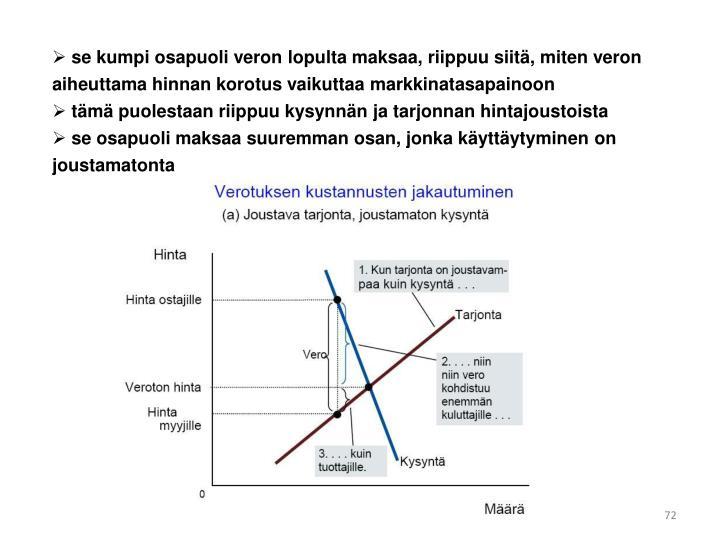se kumpi osapuoli veron lopulta maksaa, riippuu siitä, miten veron aiheuttama hinnan korotus vaikuttaa markkinatasapainoon