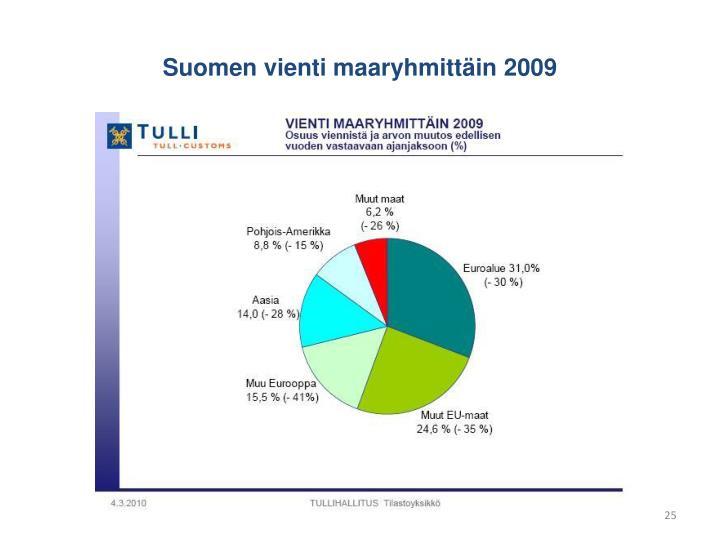 Suomen vienti maaryhmittäin 2009