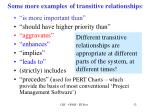 some more examples of transitive relationships