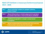 n vrh op podnik n a inovace pro konkurenceschopnost 2014 2020