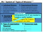 fr system of types of missions3