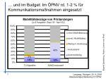 und im budget im pnv rd 1 2 f r kommunikationsma nahmen eingesetzt