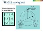 the poincar sphere1