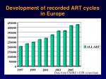 development of recorded art cycles in europe