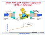 smart multi path capacity aggregation smca motivation