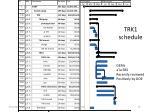 trk1 schedule