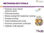 methodology tools1
