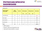 physician specific dashboard