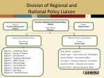 division of regional and national policy liaison