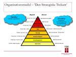 organisationsmodel den strategiske trekant1