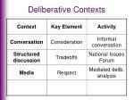 deliberative contexts3