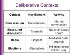 deliberative contexts4