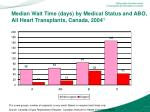 median wait time days by medical status and abo all heart transplants canada 2004 1