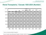 renal transplants 1 canada 1995 2004 number