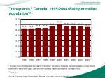 transplants 1 canada 1995 2004 rate per million population 2