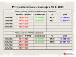 provozn informace tramvaje k 30 6 2013