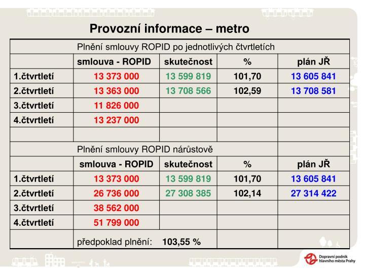 Provozní informace – metro