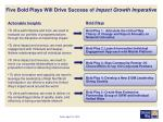 five bold plays will drive success of impact growth imperative