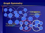 graph symmetry