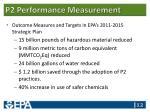 p2 performance measurement