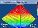 context of hssp specifications