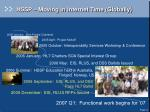 hssp moving in internet time globally