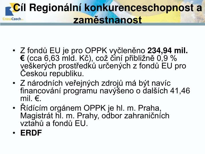 Cíl Regionální konkurenceschopnost a zaměstnanost