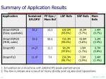 summary of application results