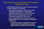 major differences between unos optn bylaws membership voting