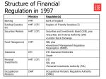 structure of financial regulation in 1997