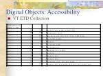 digital objects accessibility2