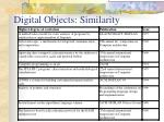 digital objects similarity3