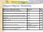 digital objects similarity4