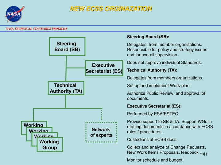 NEW ECSS ORGINAZATION