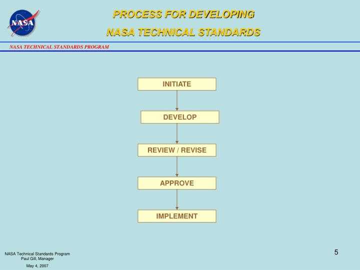 PROCESS FOR DEVELOPING