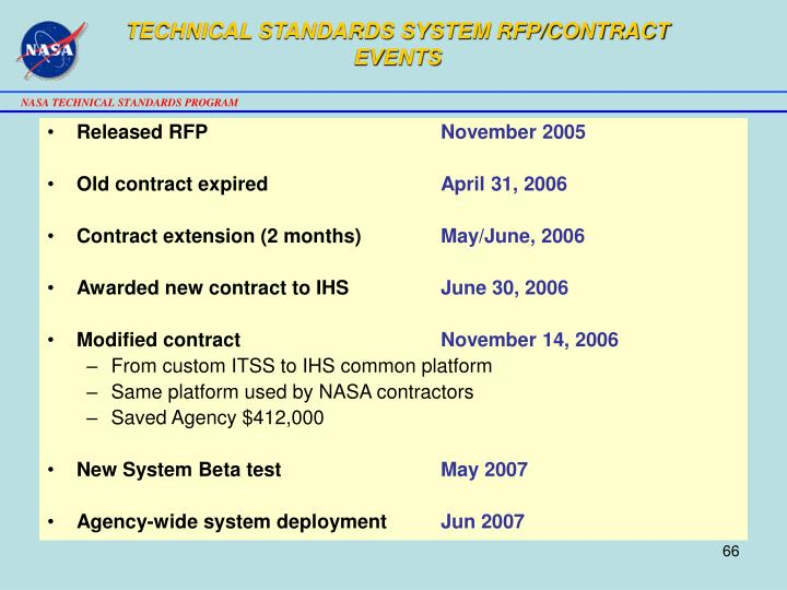 TECHNICAL STANDARDS SYSTEM RFP/CONTRACT