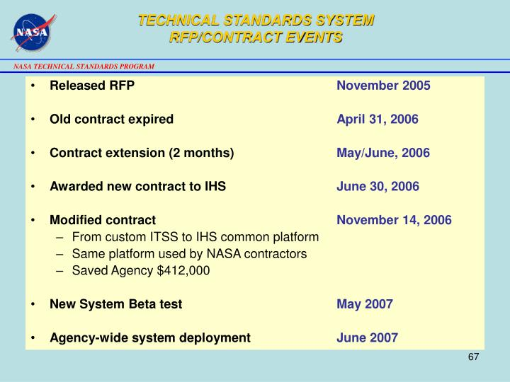 TECHNICAL STANDARDS SYSTEM